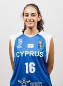 Profile image of Georgia SIAMPOULLI