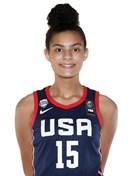 Profile image of Lauren BETTS