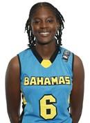Profile image of Rhema COLLINS