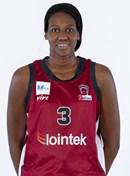 Profile image of Nogaye LO