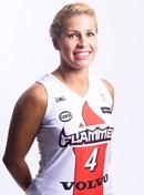 Profile image of Amel BOUDERRA