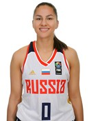 Headshot of Karina Nizamova