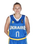 Headshot of Olha Sivakova