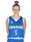 Headshot of Vladyslava Voloshyna