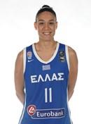 Headshot of Angeliki Nikolopoulou
