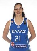 Headshot of Eleanna Christinaki