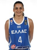Headshot of Anna Stamolamprou