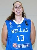 Headshot of Vasiliki Louka