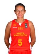 Profile image of Aleksandra STOJANOVSKA