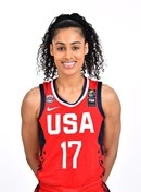 Headshot of Skylar Diggins