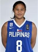 Headshot of Ria Joy Nabalan
