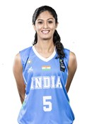 Headshot of Sruthi Arvind