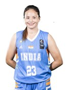 Headshot of Nima Dolma Bhutia