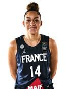 Profile image of Bria HARTLEY