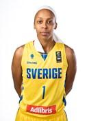 Headshot of Farhiya Abdi