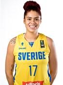 Profile image of Amanda ZAHUI