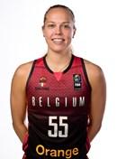 Profile image of Julie ALLEMAND
