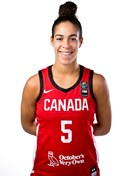 Headshot of Kia Nurse