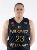 Profile image of Alina IAGUPOVA