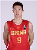 Profile image of Yanhao ZHAO