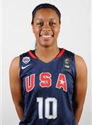 Profile image of Asia Nashell DURR
