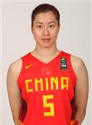 Profile image of Xiaojia CHEN