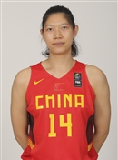 Profile image of Hongpin HUANG