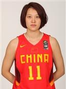 Profile image of Feng CHENG
