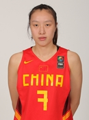 Profile image of Ting SHAO