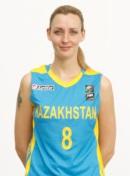 T. Yagodkina