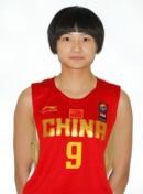 Profile image of Shan LI
