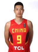 Profile image of Xiaochuan ZHAI