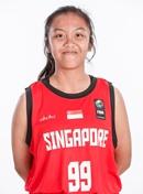 Profile image of Nur Khardiyanty KAMARUDIN