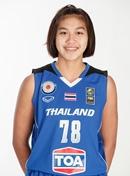 Profile image of Yada SRIHARAKSA