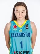 Profile image of Madina BAIBOLEKOVA