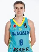Profile image of Irina YEVSYUKOVA