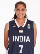 Profile image of Priyanka PRABHAKARA