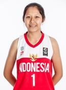 Profile image of Adelaide Callista WONGSOHARDJO