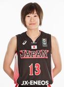 Profile image of Haruki TAKAHARA