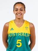 Profile image of Leilani  MITCHELL
