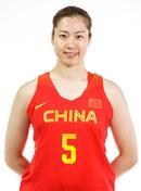 Headshot of Xiaojia Chen