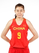 Headshot of Mengxin Sun