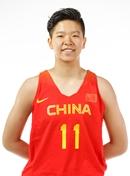 Profile image of Sijing HUANG