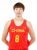 Profile image of Di WU