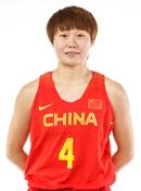 Profile image of Zhifang ZHAO
