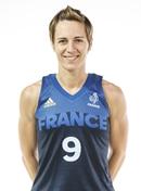 Headshot of Céline Dumerc