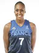 Headshot of Sandrine Béatrice Gruda