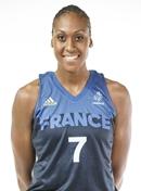 Profile image of Sandrine GRUDA