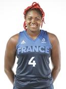 Profile image of Isabelle YACOUBOU
