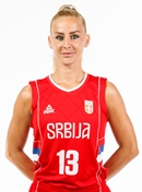 Profile image of Milica DABOVIC